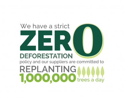Committed to Zero Deforestation